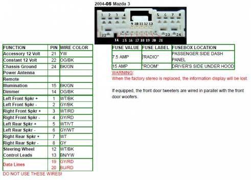 15 mazda 6 wiring diagram  kia sorento mazda 3 car stereo