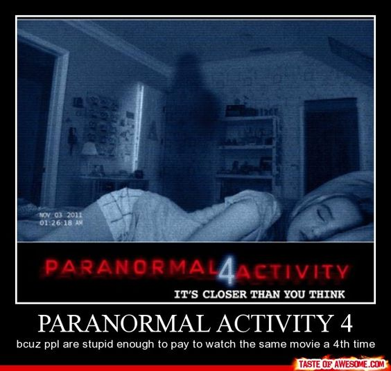 my interest in paranormal activity Paranormal activity: the marked ones and it's not until the film trudges into its comparatively engrossing midsection that one's interest is finally piqued to a.