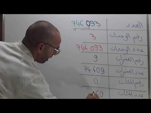 عدد الاعشار و عدد اجزاء المئة في عدد عشري رضوان بوجمعاوي Attributes Link