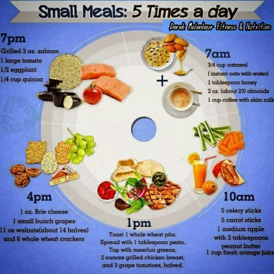 Fitness Tip of the Day  Eating 5 small meals when you're trying to lose weight may keep you from feeling deprived or overly hungry. Eating 5 small meals per day may help you to develop a connection to your feelings of hunger and fullness.  If you
