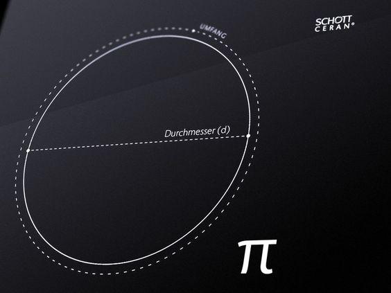 """""""FasziPIerend – Fakten zur Zahl Pi"""" #pitag #rechnung #zahl #3,14 #mathematik #mathematics #circle #technologie"""