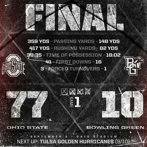 Ohio State University Football via Facebook
