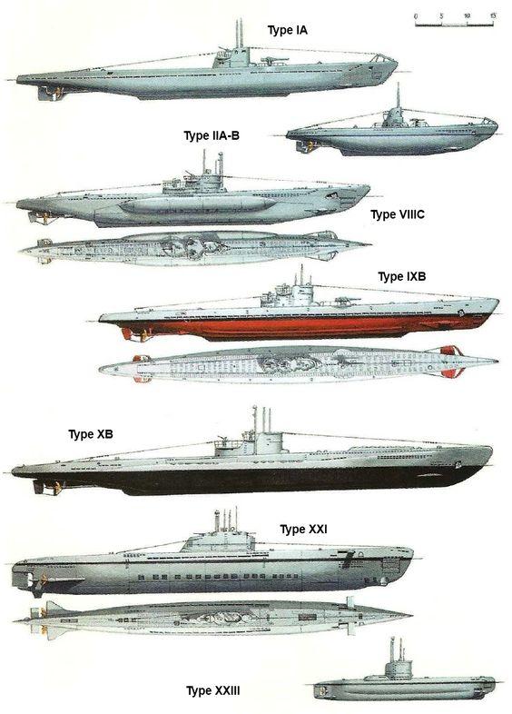 ... Pinterest | Sous-marins, Seconde Guerre Mondiale et Guerre Mondiale