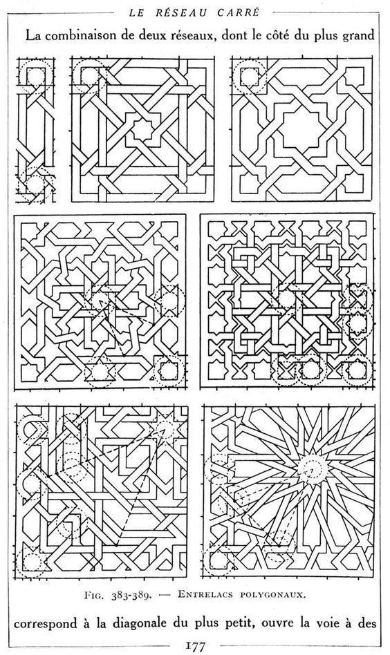 Die Muslimische Kunst In Nordafrika Und In Der Schwarze Kontinent Verstehen Muslimische Kunst Arabisches Muster Islamische Muster