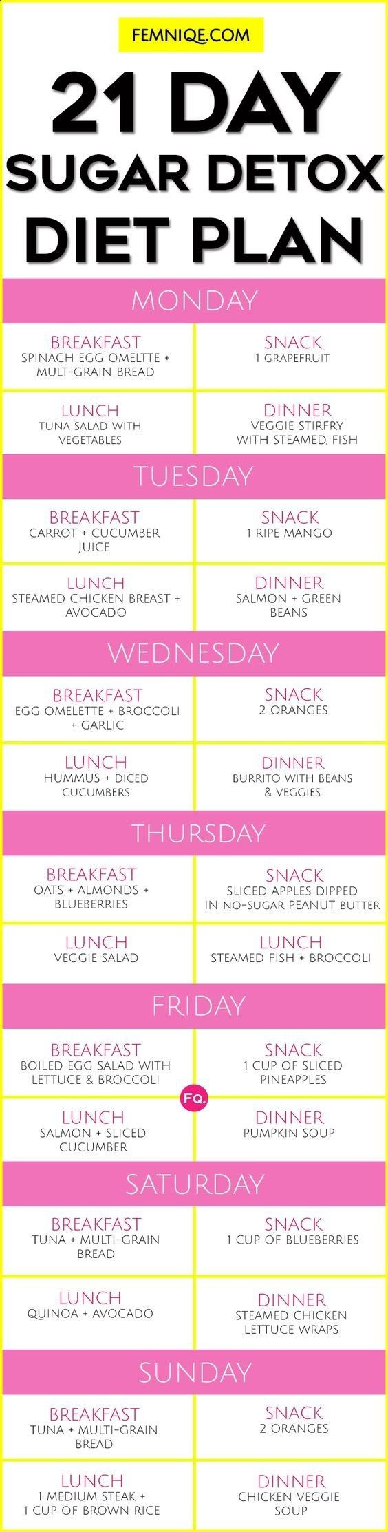 7 day weight loss diet south africa