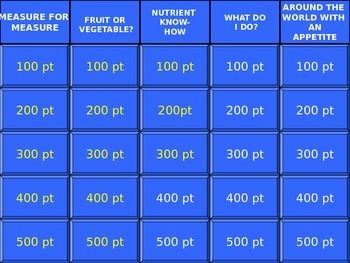Foods Jeopardy | Food