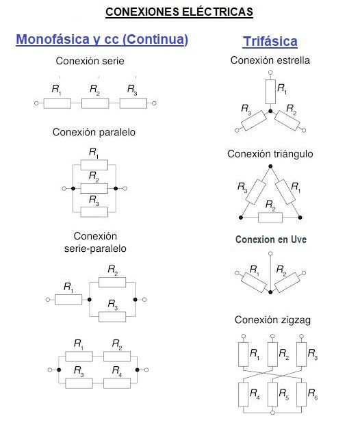 Circuitos Electricos Partes Y Tipos Circuito Electrico Conexiones Electricas Circuitos