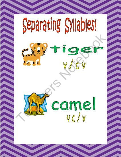 Separating Syllables! VC\/CV Words from Essential Reading Skills on - cv words