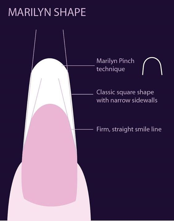 Marilyn nail shape | Nails | Pinterest | Makeup, Nail nail and Nail ...