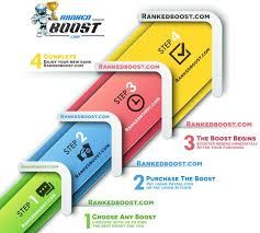 Increase your ranking in League of Legend Champions without any hassle with rankedboost.com. This is the best method to increase the ranking and get rewards. visit: https://rankedboost.com/league-of-legends/elo-boost/