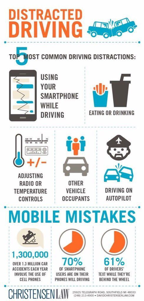 Road Safety Watch On Dont Text Drive Distracted Driving Texts