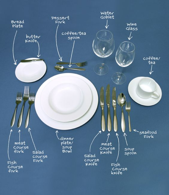 Diagram on how to set the table.