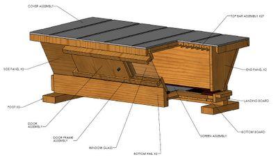 hive diagram