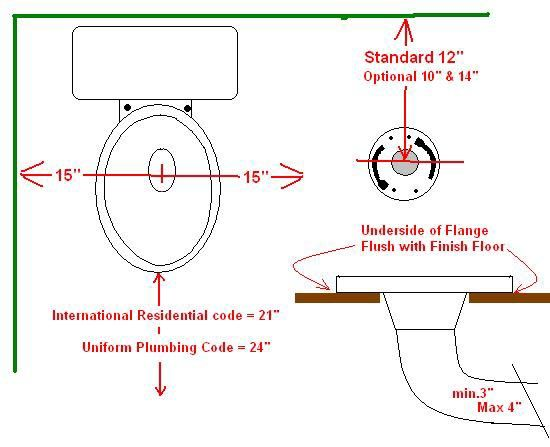 toilet rough in dimensions. toilet rough in dimensions  Toilet Rough In Projects to Try Pinterest Basements and Basement bathroom