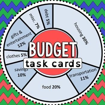Consumer Math Budgeting Worksheets - student budget worksheet chapter ...