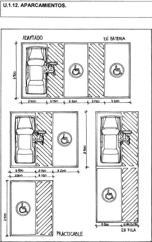 Medidas ba o discapacitados publico for Medidas de un carro arquitectura