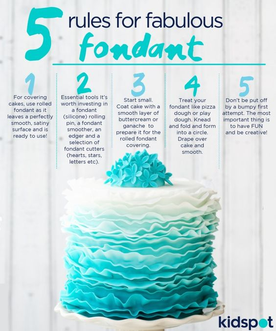 Cake Decorating Tips And Tricks For Beginners : Fondant, Fondant icing and Tips on Pinterest