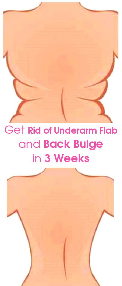 4 Quick Exercises to Get Rid of Underarm Flab and Back Bulge in 3 Weeks: