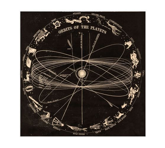 Orbits of the Planets Print | Pottery Barn
