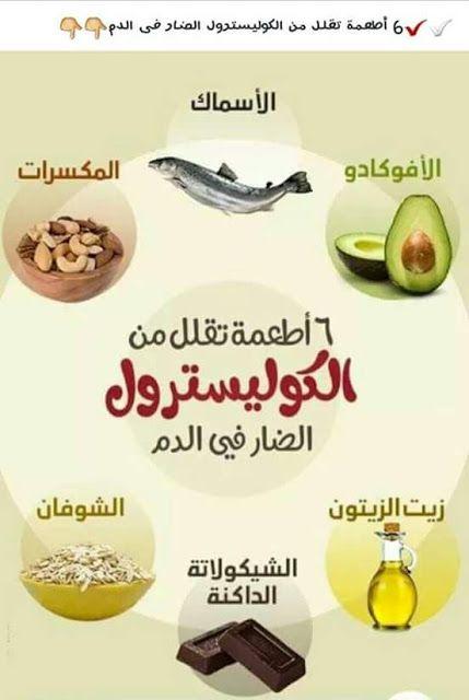 إنفوجرافيك 6 أطعمة تقلل نسبة الكوليسترول في الدم Health Fitness Food Health And Fitness Expo Health Facts Food