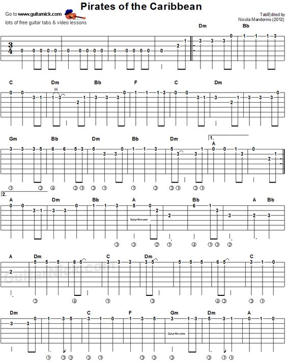 Guitar u00bb Godfather Theme Guitar Tabs - Music Sheets, Tablature, Chords and Lyrics