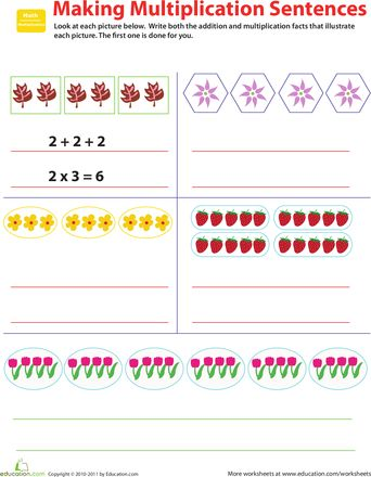Related Facts: Make Multiplication Sentences | Fact families ...