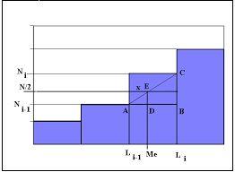 Resultado de imagen para gráficas poligonales (de series de tiempo o de frecuencia),