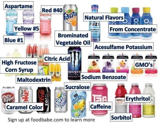 Zoetstof gebruikt in meer dan 6000 producten houden verband met ernstige gezondheidsproblemen