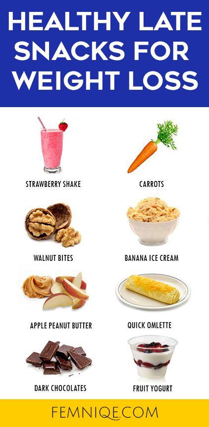 Fat loss food plans