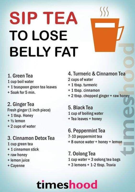 10 fogyókúrás hiba, amit te is elkövethetsz   UKKO Tea Blog, Tíz súlycsökkentő mítosz jelenik meg