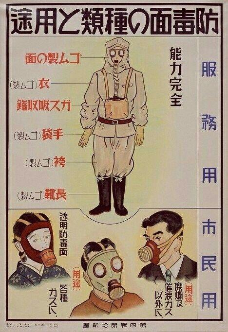 Japanese propaganda use of gas masks