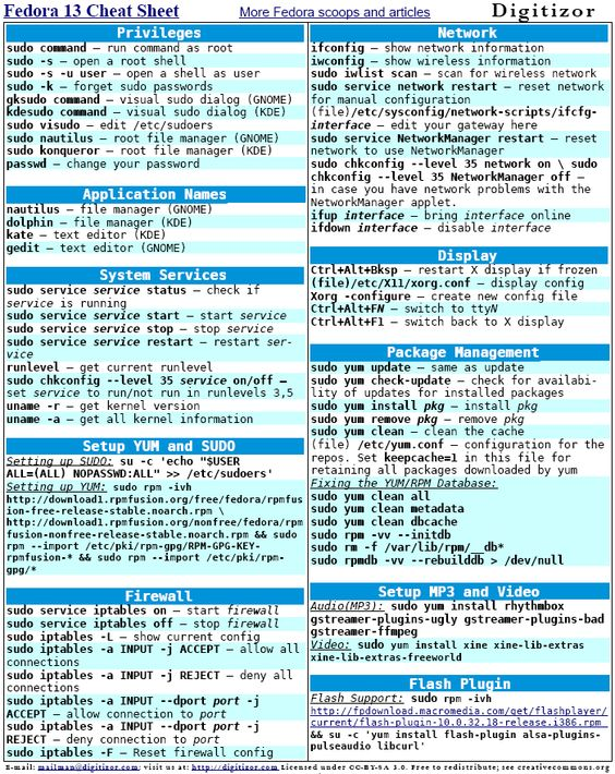 kali linux commands cheat sheet pdf