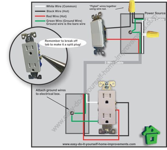 Switched Outlet Wiring Diagram Outlet Wiring House Wiring Diy Electrical