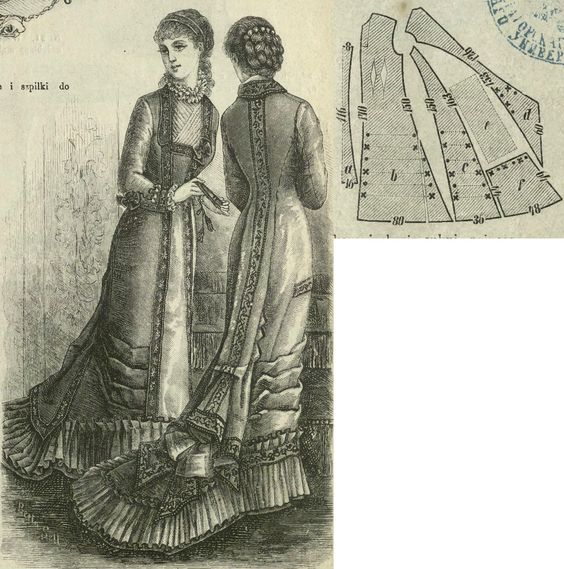 Tygodnik Mód 1878.: Evening gown from drab cotton fabric and batist lining ( Fig. e is the lining part of the back gores, Fig. f is cut on the fold).
