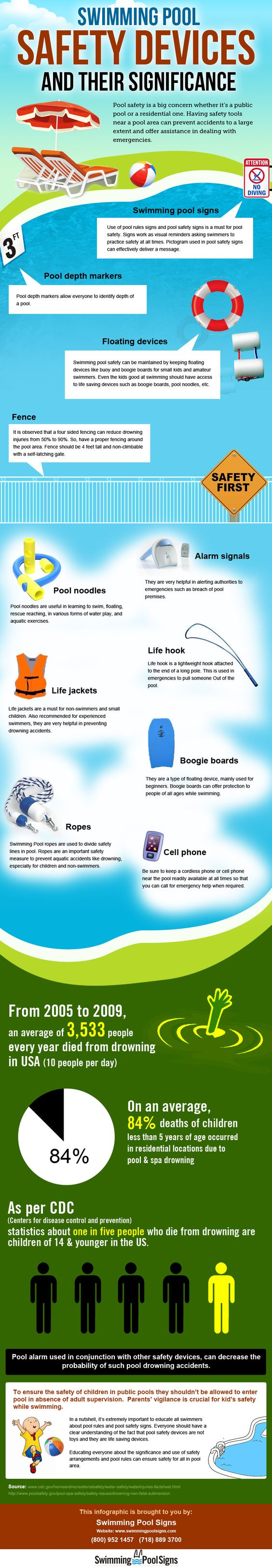 Swimming Pool Safety Devices And Their Significance