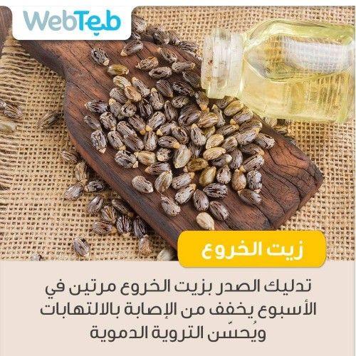 Webteb ويب طب Food Breakfast