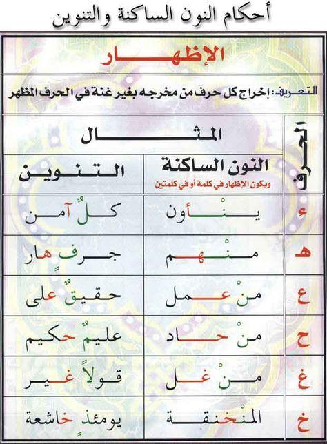 أحكام التجويد بالشرح المفصل المبسط صور Quran Book Learn Quran Muslim Book