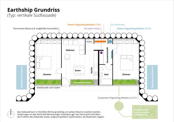 Earthship Grundriss mit vertikaler Südfassade - Earthship – Wikipedia