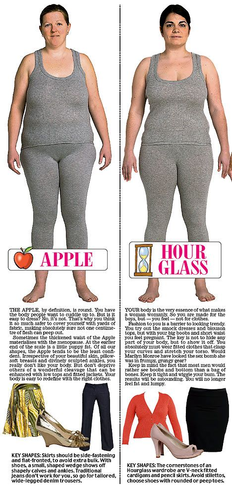 Here it is, the apple shape, and also, the hourglass shape, which I would much prefer to be: