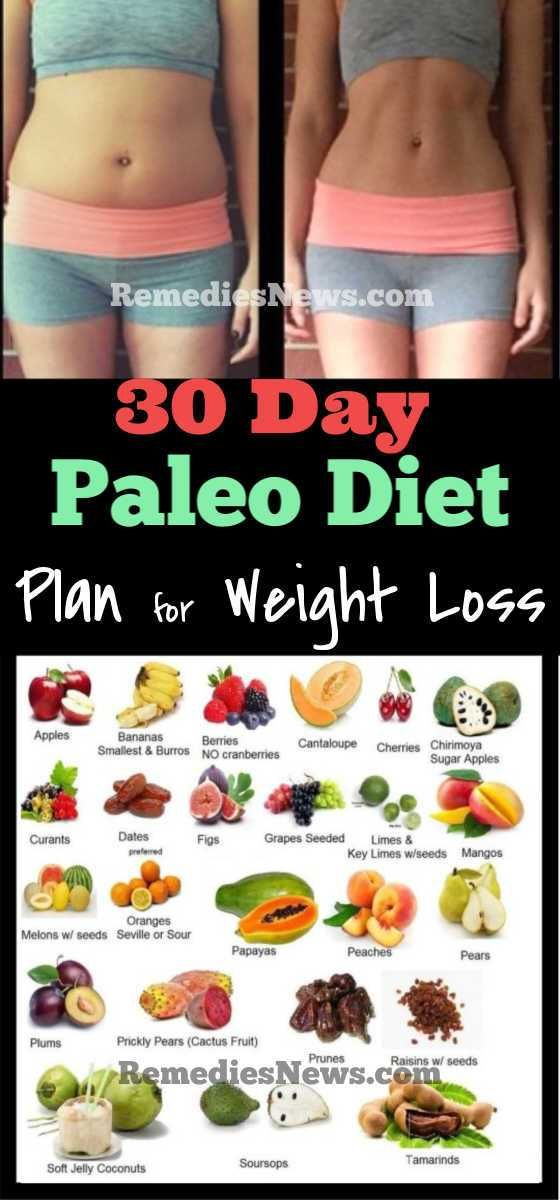 amount of fat a day paleo diet