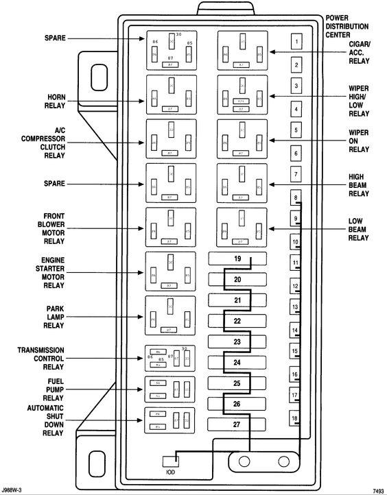 2004 dodge durango fuse diagram fuse box on dodge caravan fuse ...: 2005 dodge durango interior fuse box diagram at sanghur.org
