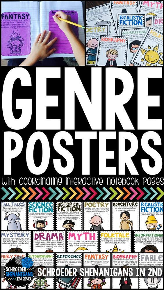Reading Genre posters for ALL grade levels - includes a coordinating set of interactive notebook resources and reference tools for the students to be able to use independently to refer to each genre poster, to each genre's descriptors, as well as to list texts that they read that fall under each genre. These posters are perfect for all elementary school grades