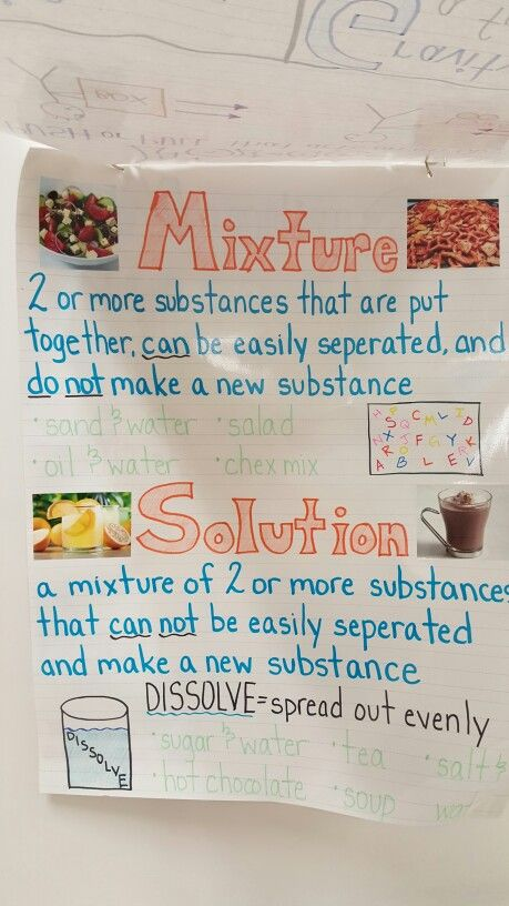 Mixture/Solution anchor chart: