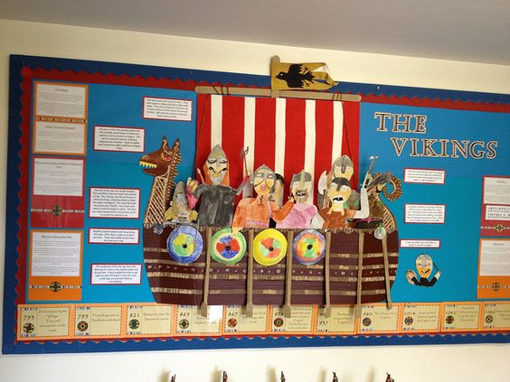 Year 4 Classroom Display
