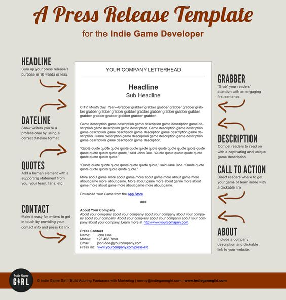 This Article Looks At How To Correctly Write A Press Release