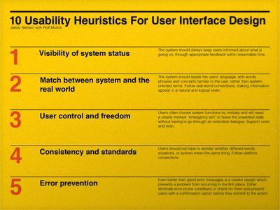 Usability Heuristics Poster X V