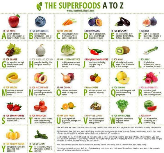 Superfoods!
