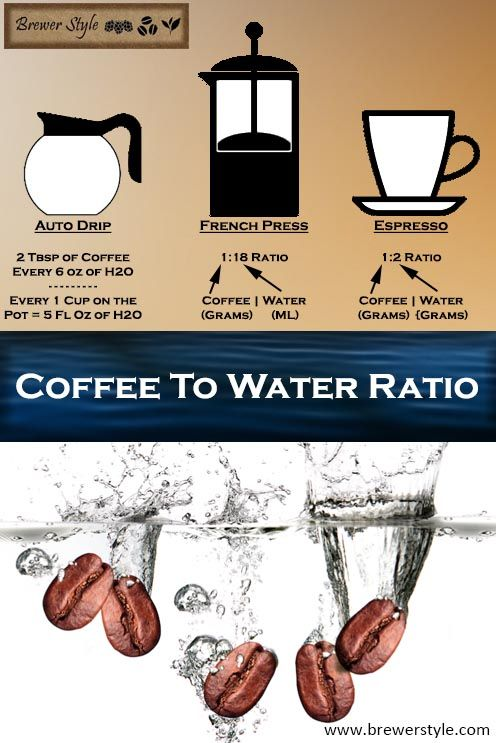 Coffee To Water Ratio For All Brewing Methods Brewer Style Coffee To Water Ratio Coffee Brewing Percolator Coffee Maker