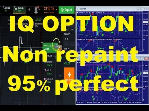 Iq Option Non Repaint Mt4 Indicator Binary Trading 95 Perfect