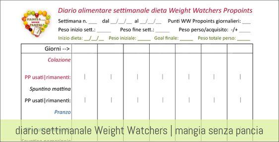 Un utile schema per compilare il proprio diario alimentare settimanale quando si segue la dieta Weight Watchers Propoints.